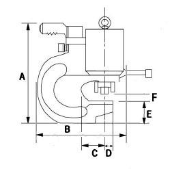 Cách đọc thông số máy đột lỗ thủy lực