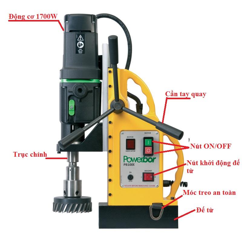 Một số chi tiết cần lưu ý của  máy khoan từ Powerbor PB100E